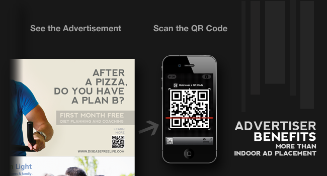 Advertiser Benefits with a Mobile Landing Page